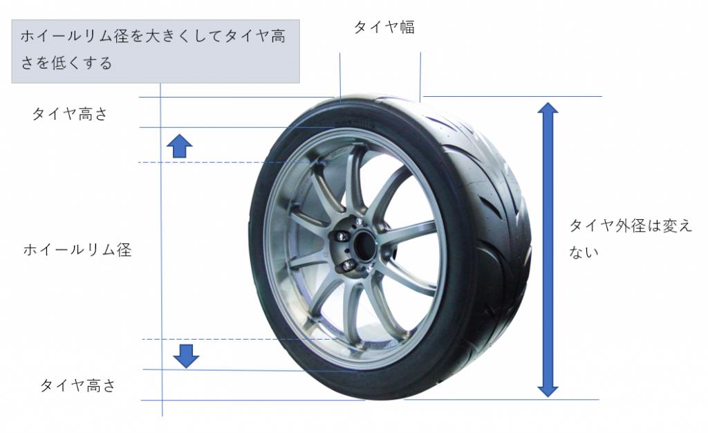 タイヤ画像-注意点