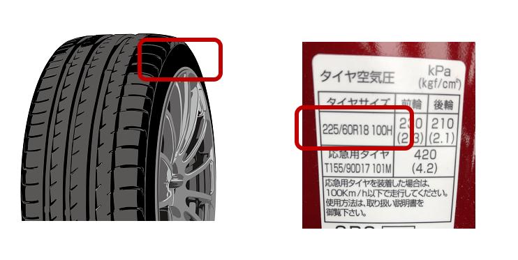 タイヤサイズ確認画像